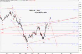GBPUSD_130617_daily