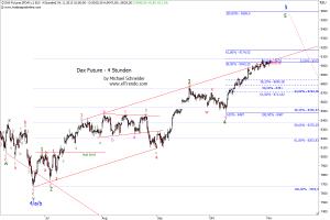 Dax_131104_EW Analyse