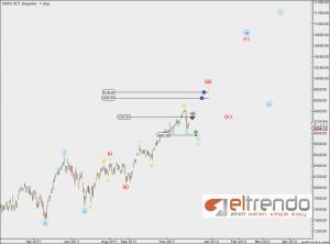 $DAX-XET - Impuls - Dec-07 1624 PM (1 day)