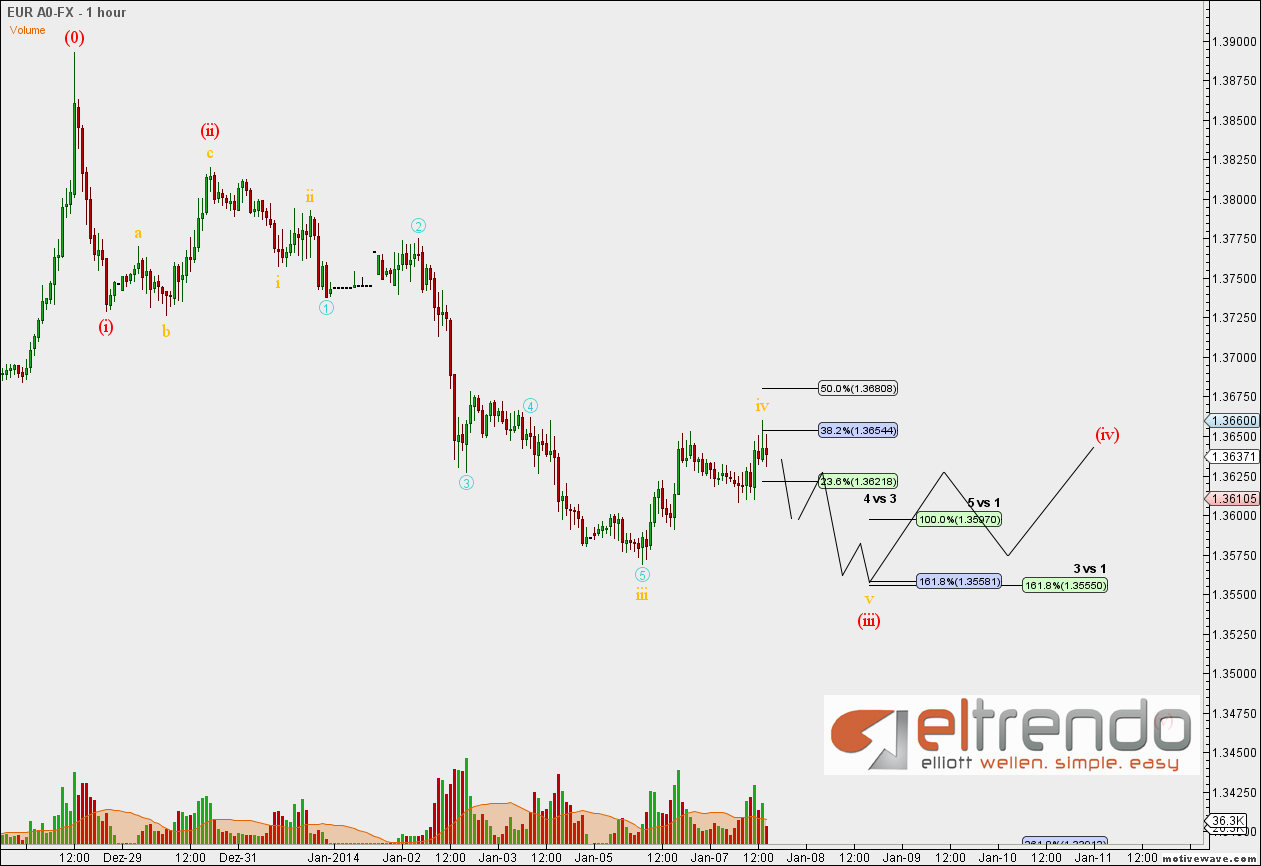 Description Elliott Wave:Key Characteristics,MOTIVE WAVES Five-Wave Structures, Impulse Wave, Extensions, Truncations, Diagonal Triangles. Elliott Wave Analysis - Forex Strategies - Forex Resources - Forex Trading-free forex trading signals and FX Forecast.
