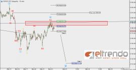 $SX5E-STX – Impuls – May-22 1317 PM (15 min)